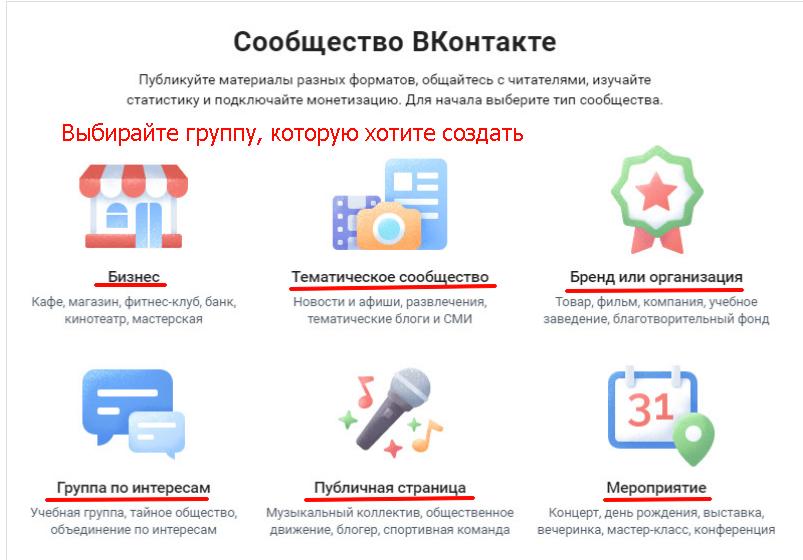 Виды групп ВКонтакте